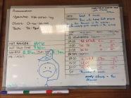 Info board in the hut